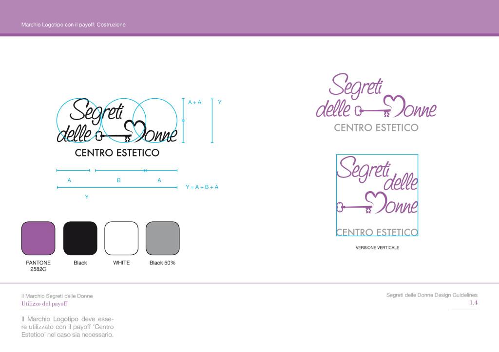 Brand Identity of Segreti delle Donne